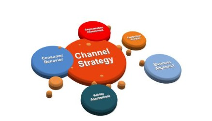 Channel Strategy to Create Brand Preference