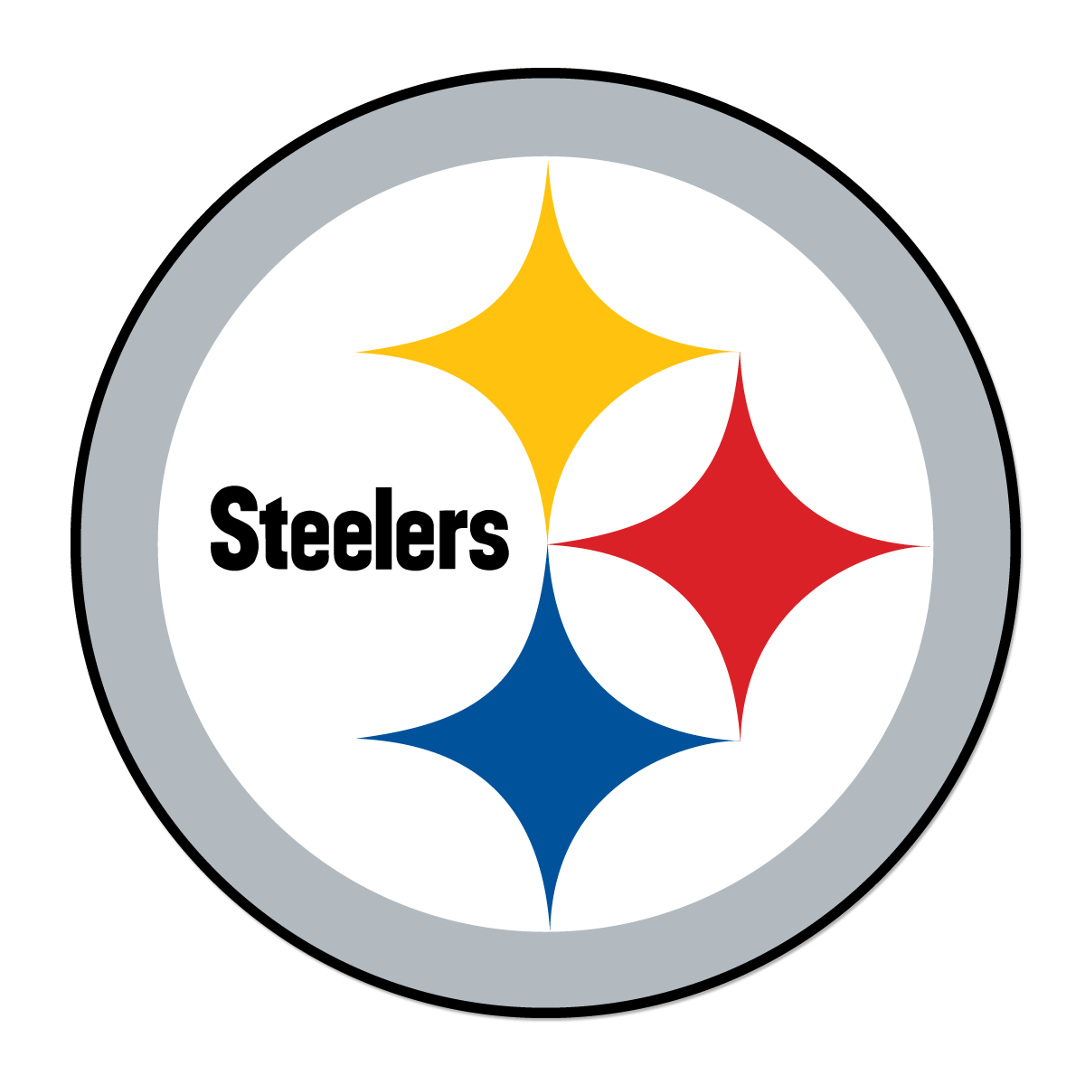 The Pittsburgh Steelers. A Brand With Meaning
