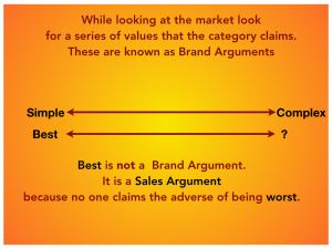 Analyzing Brand Position is it sales or marketing?